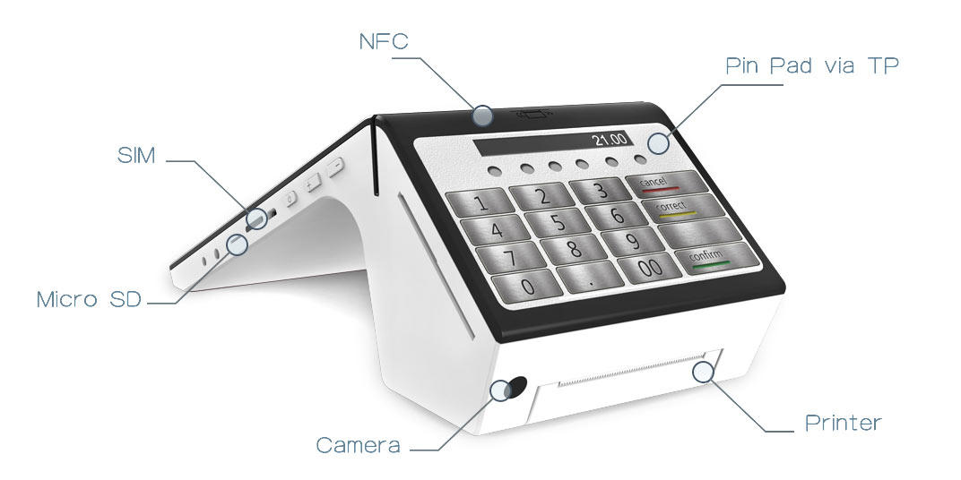 Fdata multi-language portable pos machine energy-saving best tablet solution