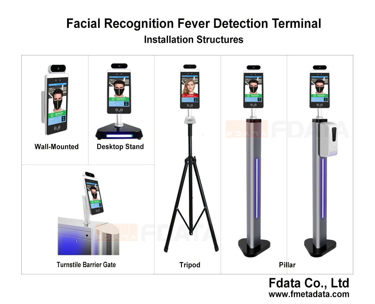 Face ID biometric attendance fever detection