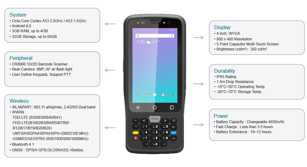 Fdata electronic personal assistant with good price used in logistic-2